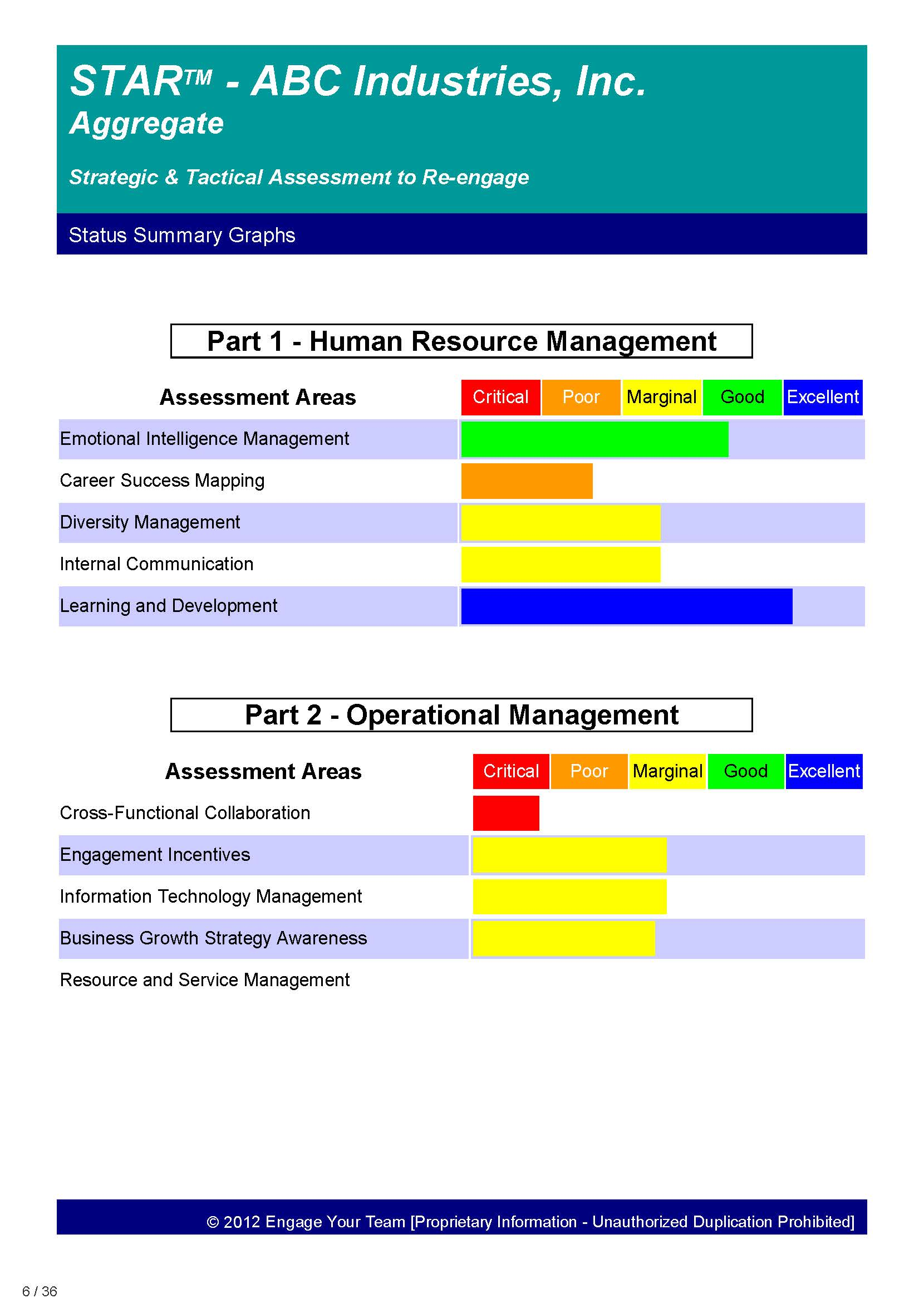 Comprehensive Assessment Analysis Tools
